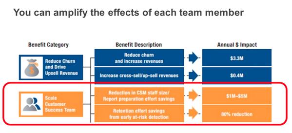 team-performance