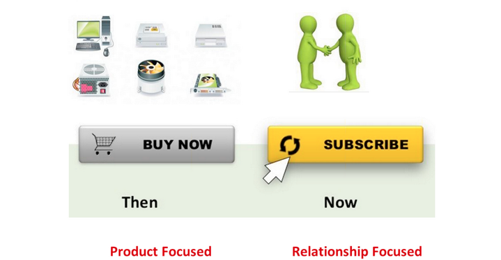 customer-success-relationship-focused