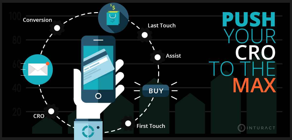 Pushing Ecommerce CRO to the Max, From First Touch to Conversion