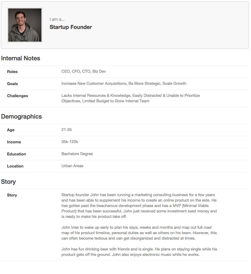 Inturact-buyer-persona