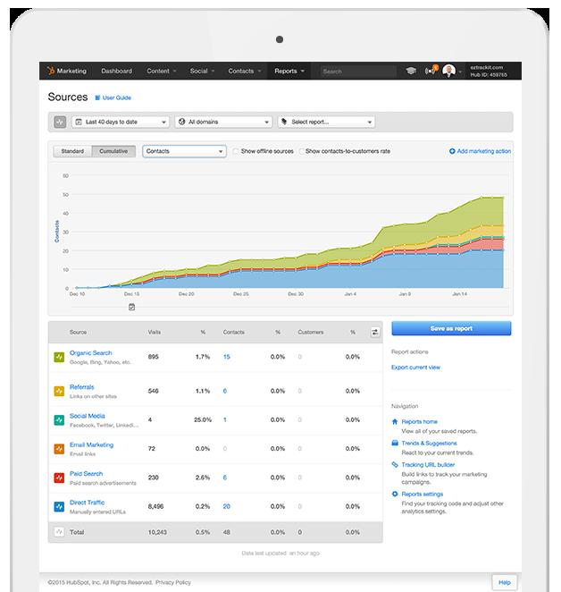 HubSpot Marketing Dashboard