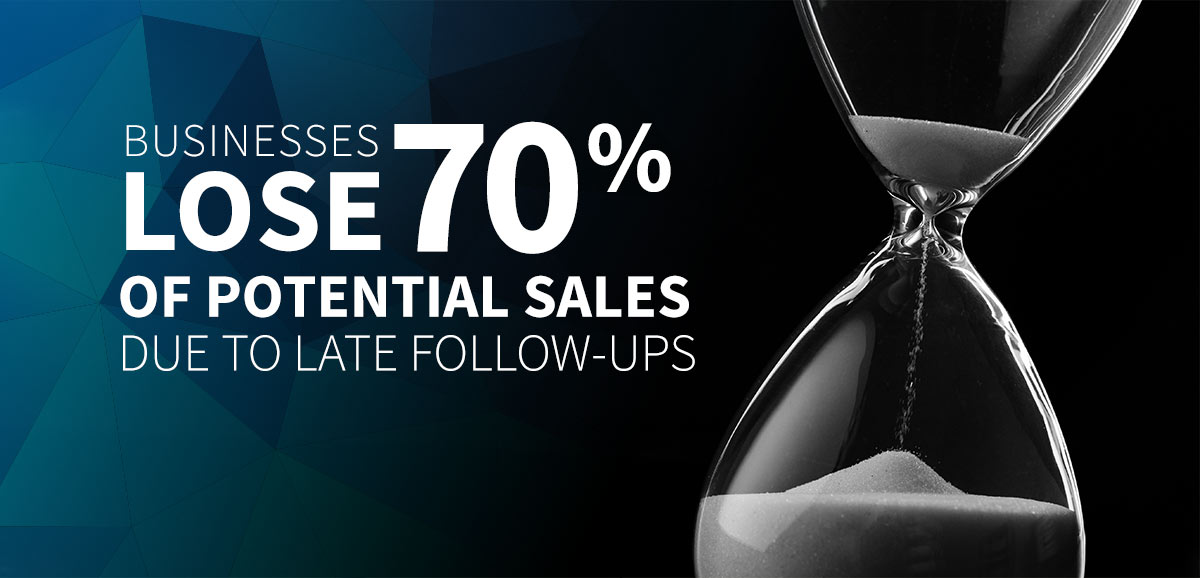 Qualify Inbound Leads Faster and Save Your Sales Team Time