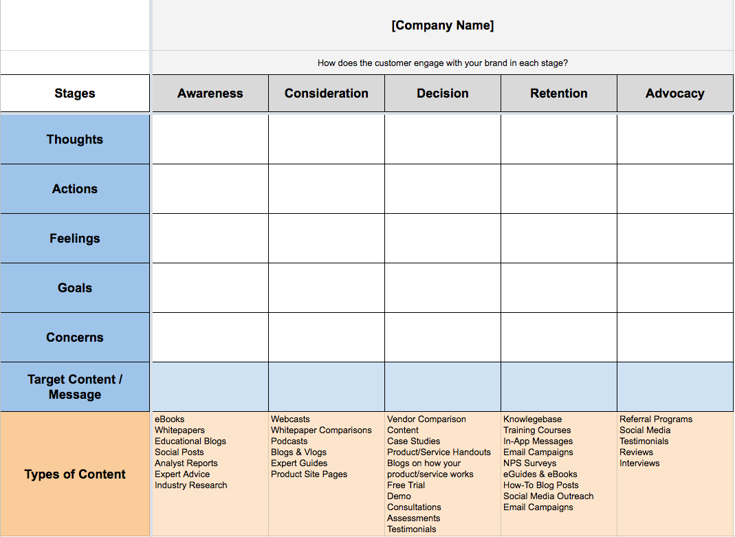 The-SaaS-Customer-Journey-new.png