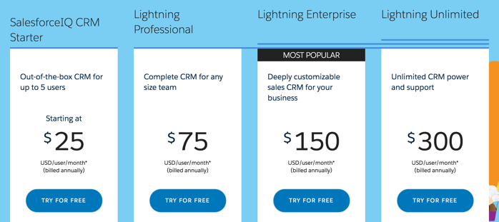 salesforce-pricing.png