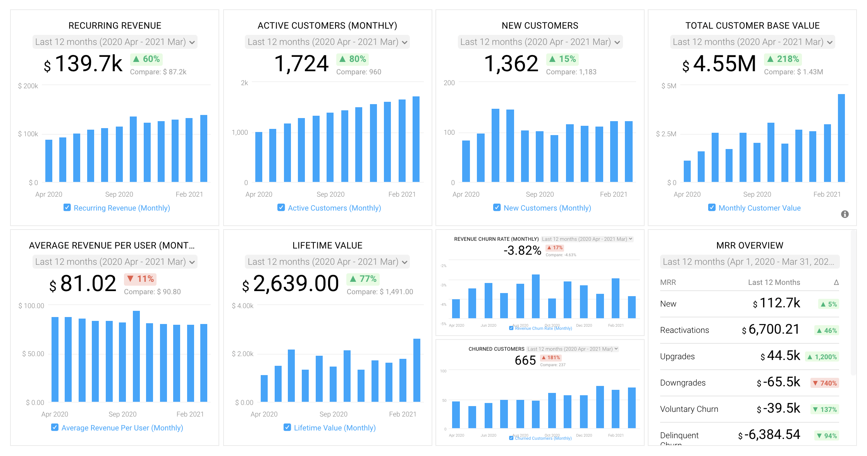 saas-metrics-tracking