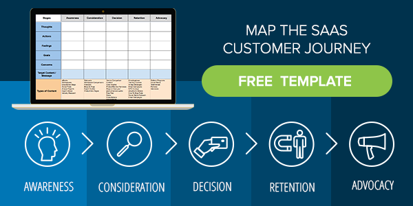 The SaaS Customer Journey Template