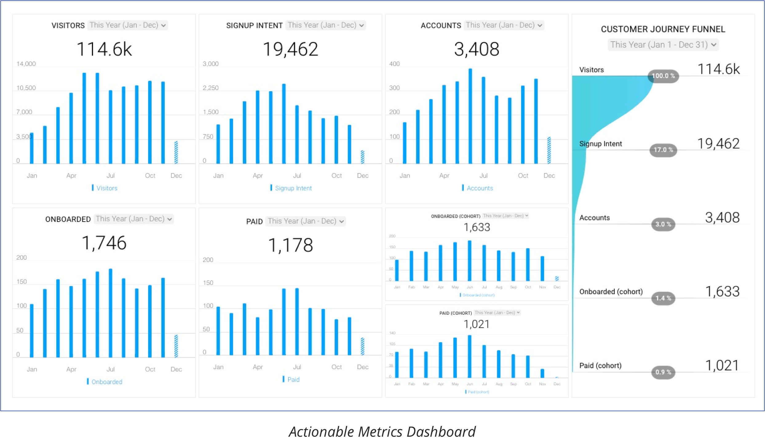 databox-actionable-metrics-dashboard