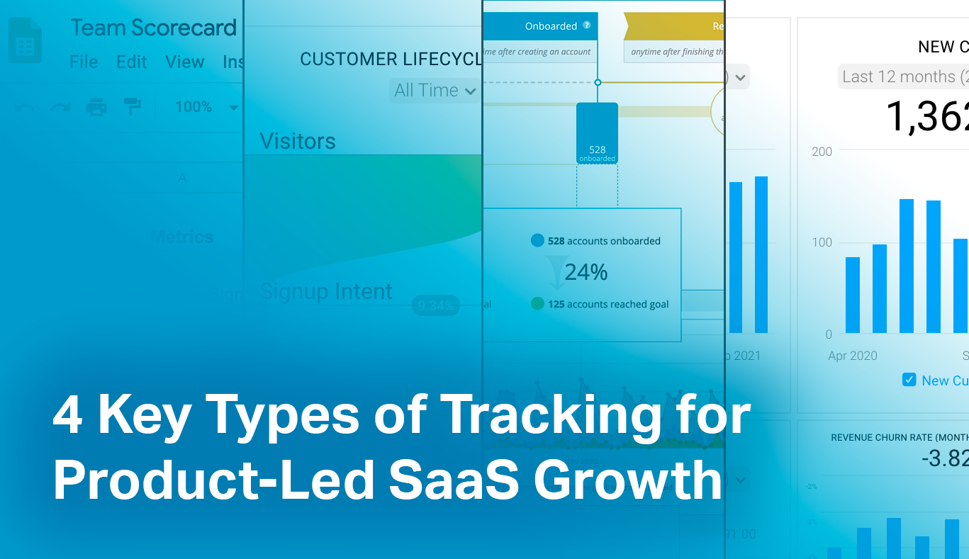 4 Types of SaaS Tracking for Product-Led Growth