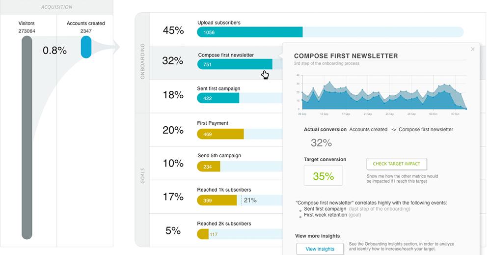 Inturact-dashboard-screenshot