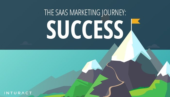 The SaaS Marketing Journey: Success