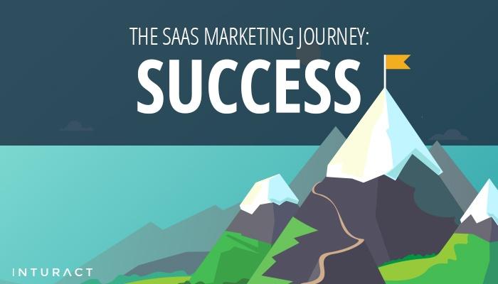 SaaS-Marketing-Journey-Success-Blog-IMG.jpg