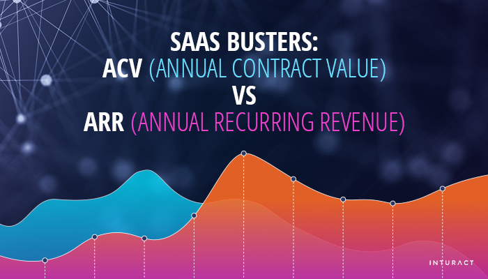 SaaS Busters: ACV (Annual Contract Value) vs ARR (Annual Recurring Revenue)