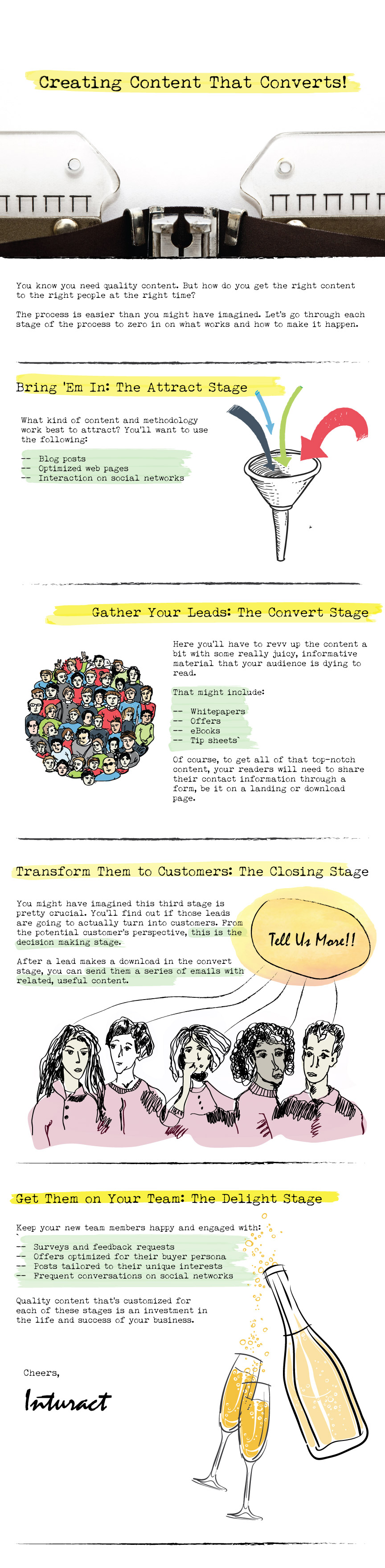 contentthatconverts_infographic